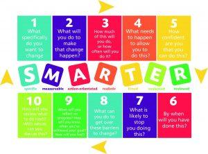sesma motivational monday SMARTER goal setting